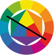Цветовой круг по Иттену Противоположные (комплиментарные) цвета
