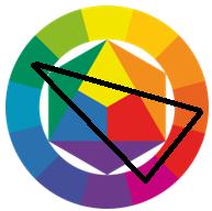 Цветовой круг по Иттену Раздельно-противоположная схема