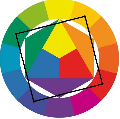 Цветовой круг по Иттену цветовая схема Квадрат
