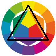 Цветовой круг по Иттену цветовая схема Триада